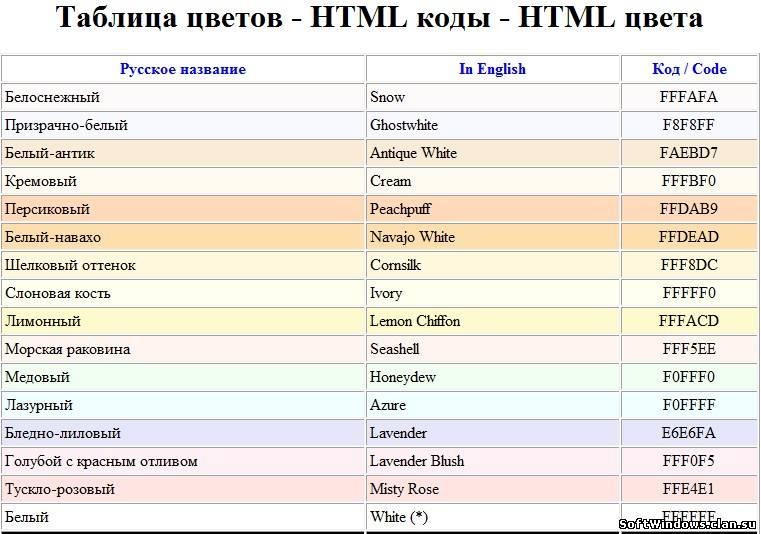 Онлайн генераторы кодов цвета html - я блоггер